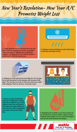 How Does Your Air Conditioner Effect Your Health